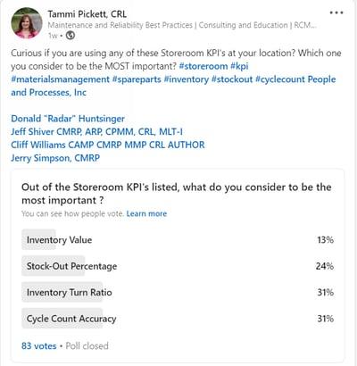 MRO KPI poll